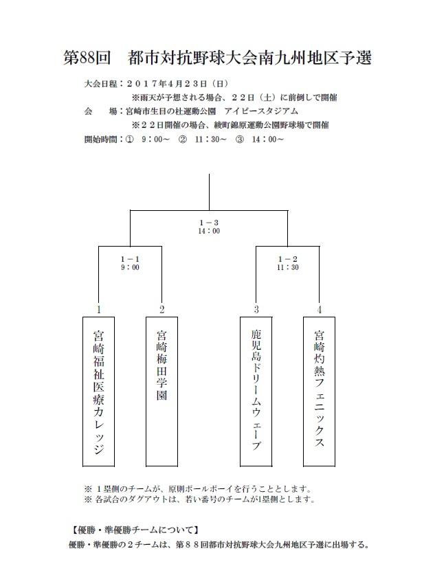 南九州予選トーナメント表.jpg