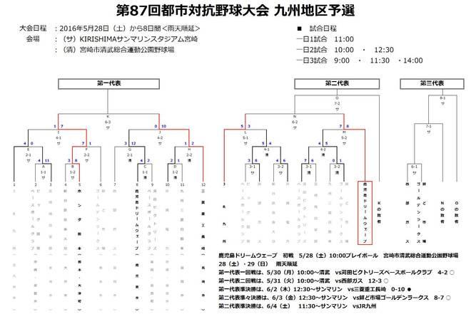 kumiawase_160603.jpg