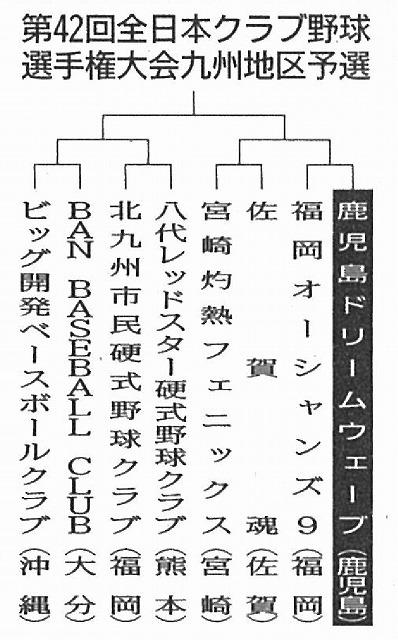 clubkyusyuyosen_tonament_170731minami.jpg