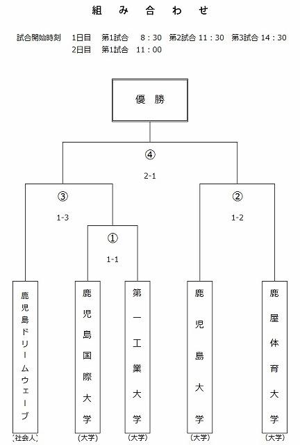 3_syadai_kumiawase.jpg
